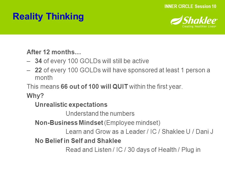 Reality Thinking After 12 months…
