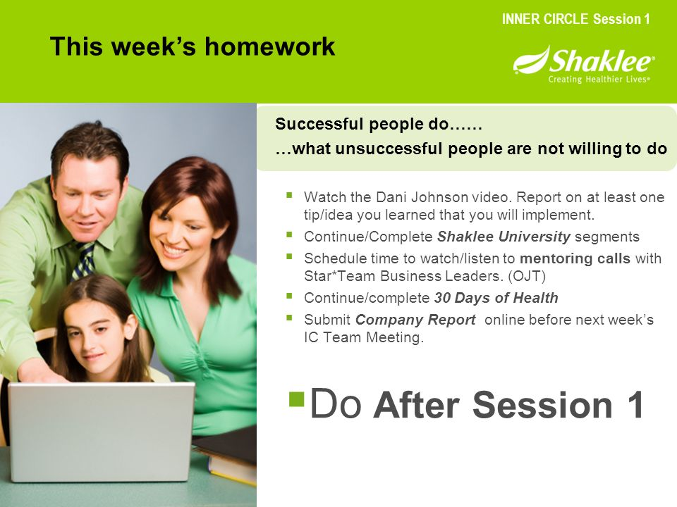Do After Session 1 This week's homework Successful people do……