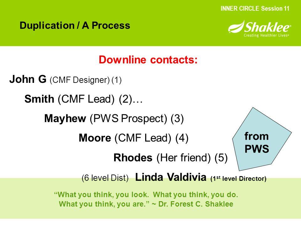 John G (CMF Designer) (1) Smith (CMF Lead) (2)…