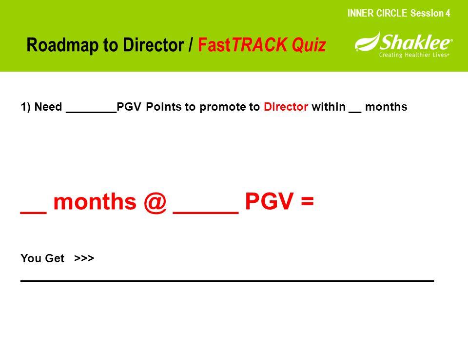 Roadmap to Director / FastTRACK Quiz