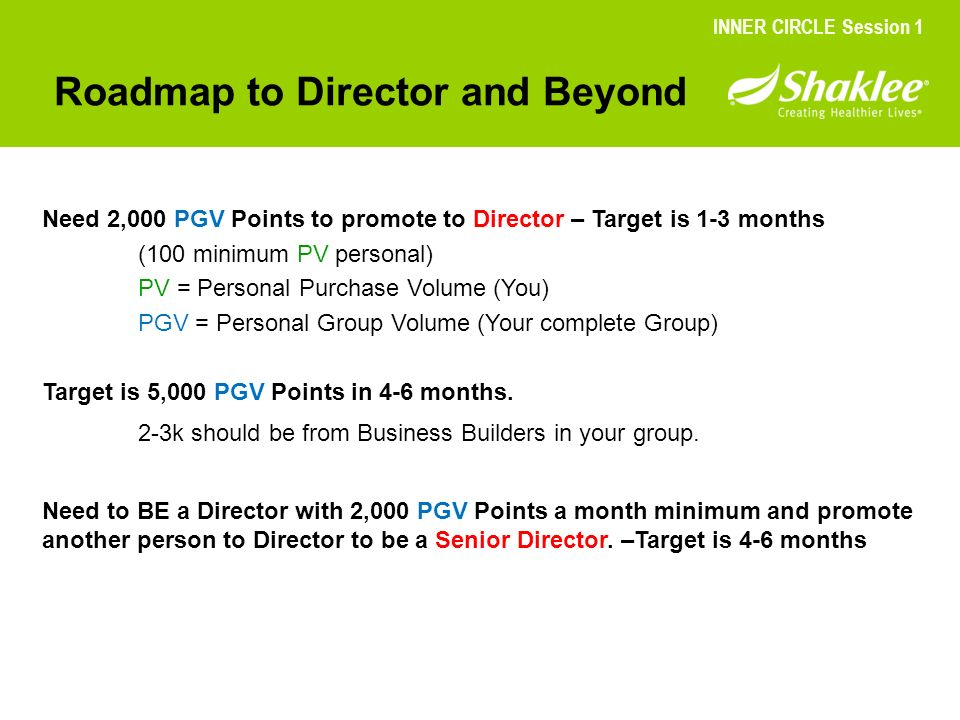 Roadmap to Director and Beyond