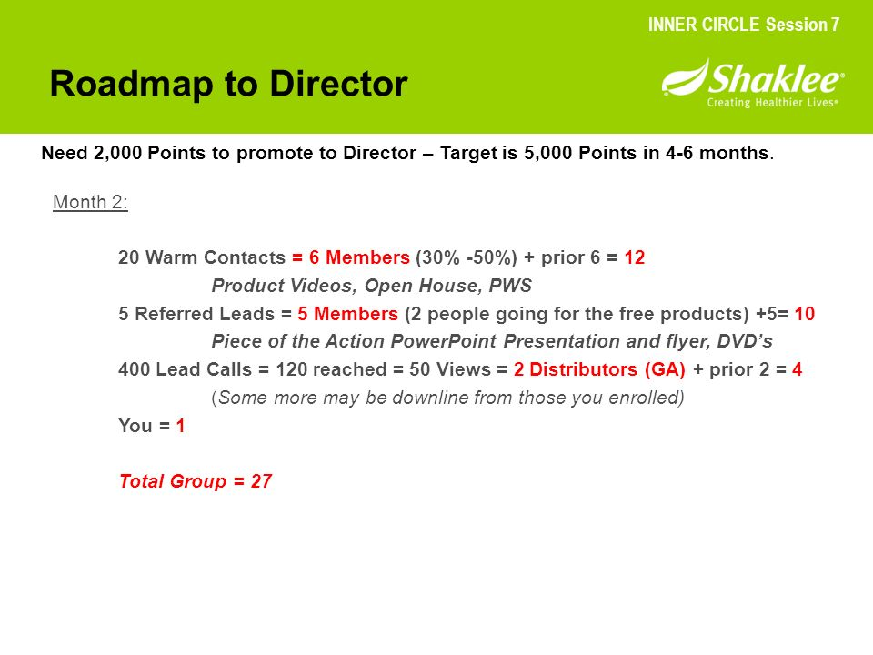 Roadmap to Director INNER CIRCLE Session 7