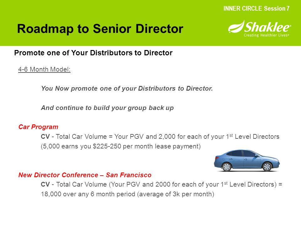 Roadmap to Senior Director