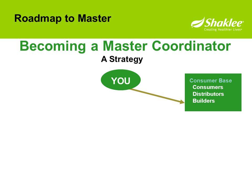 Becoming a Master Coordinator