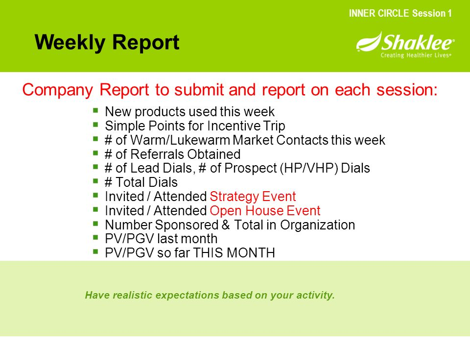 Weekly Report Company Report to submit and report on each session: