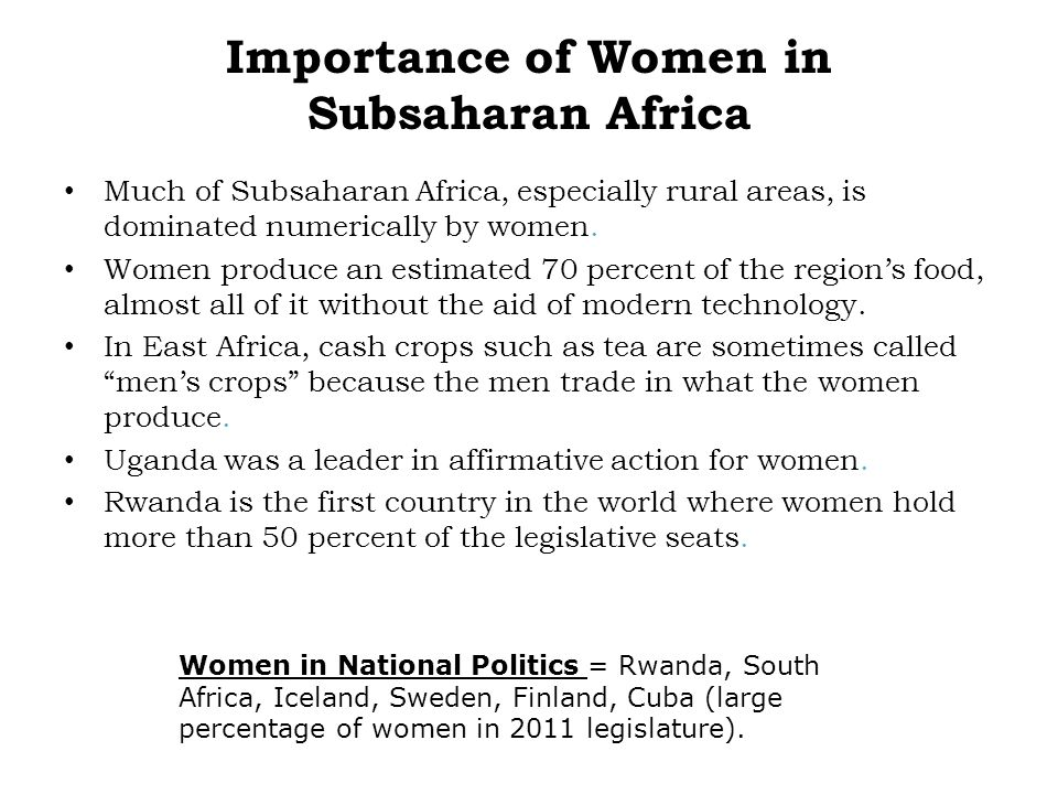 Importance of Women in Subsaharan Africa