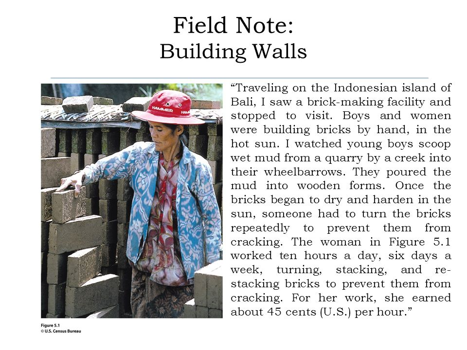 Field Note: Building Walls