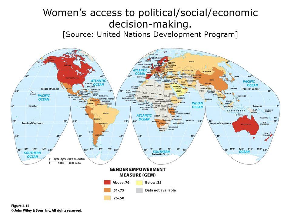 Women's access to political/social/economic decision-making.