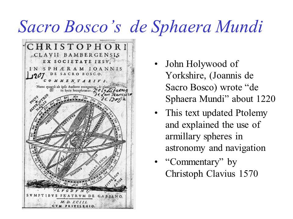 Sacro Bosco's de Sphaera Mundi