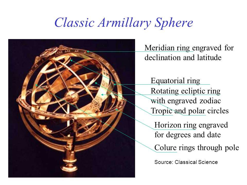 Classic Armillary Sphere