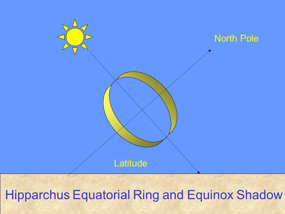 Hipparchus Equatorial Ring and Equinox Shadow