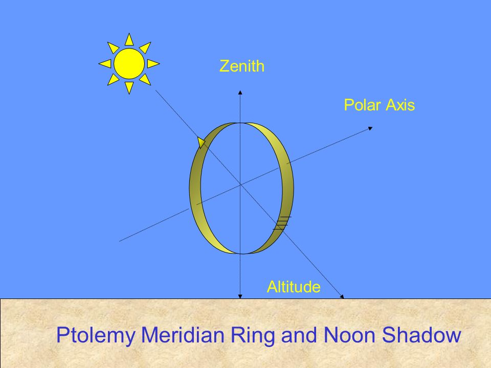 Ptolemy Meridian Ring and Noon Shadow