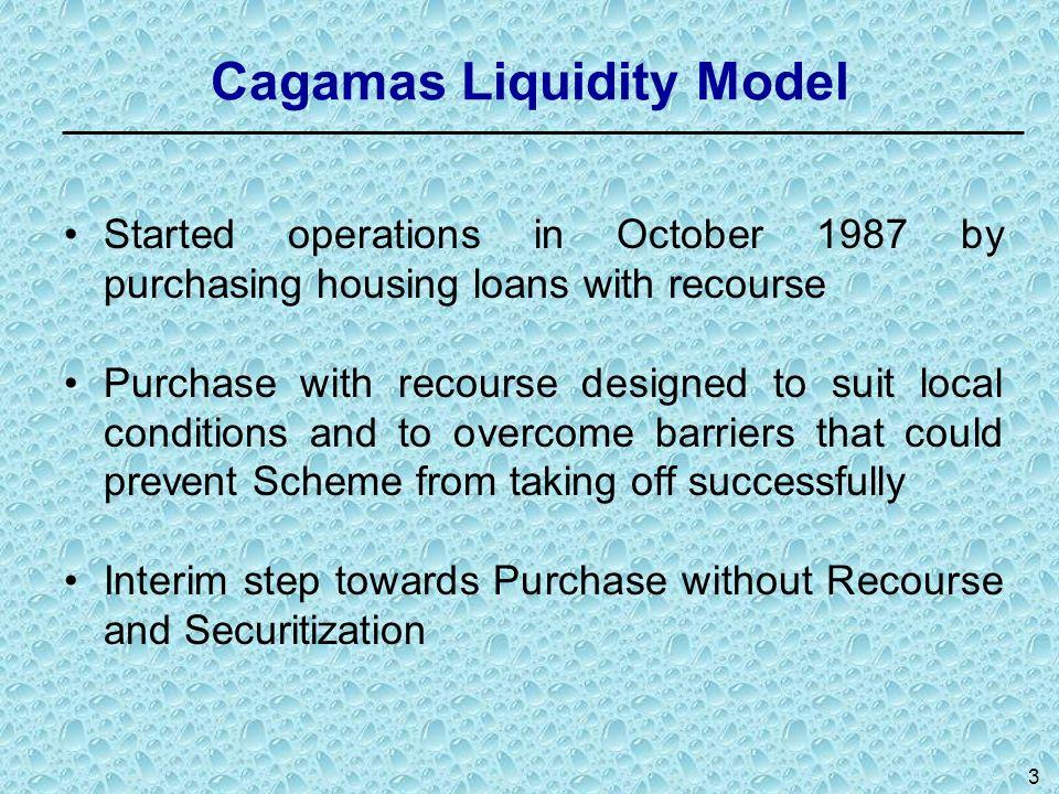 Cagamas Liquidity Model