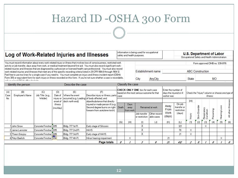 osha risk assessment template - prevention through design ptd for hazards in