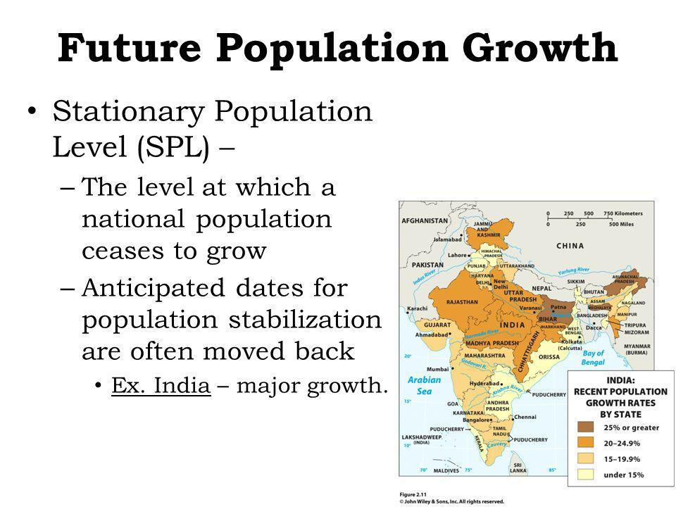Future Population Growth