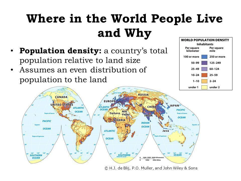 Where in the World People Live and Why