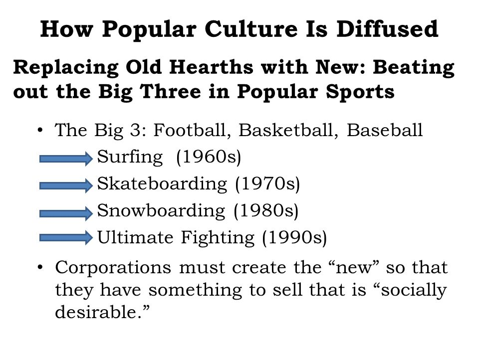 How Popular Culture Is Diffused
