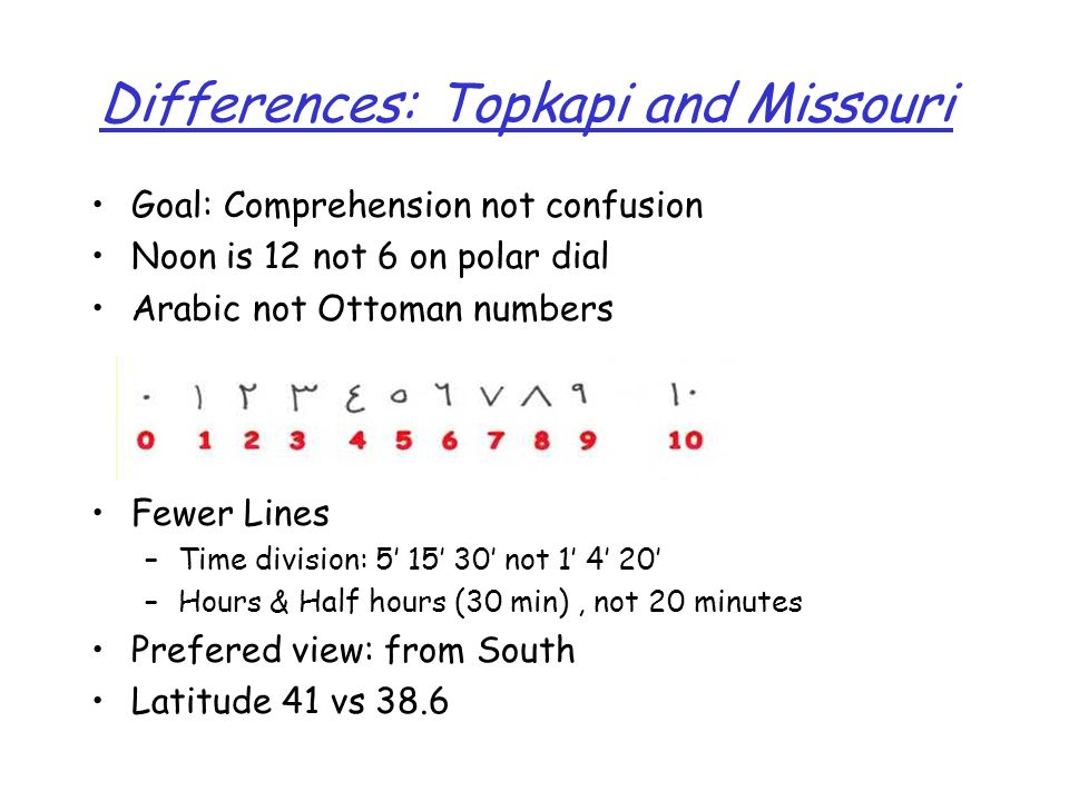 Differences: Topkapi and Missouri