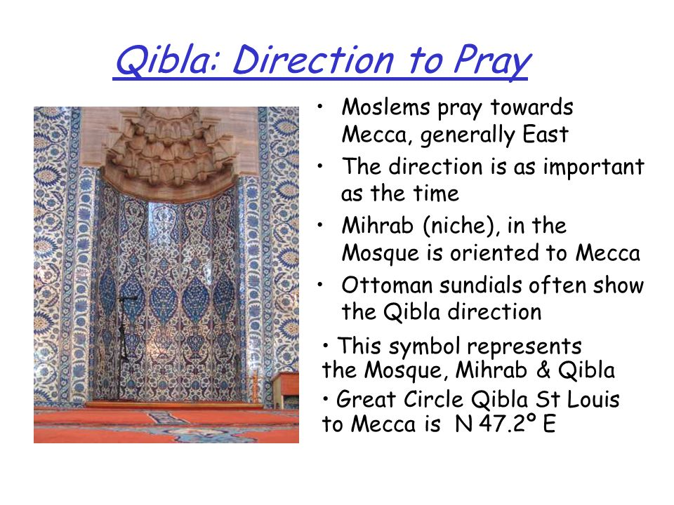 Qibla: Direction to Pray