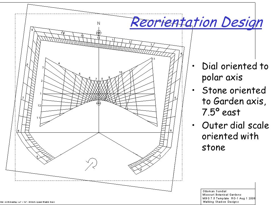 Reorientation Design Dial oriented to polar axis