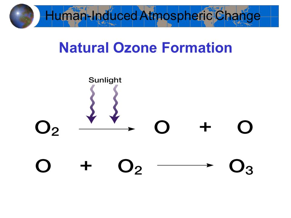 Natural Ozone Formation