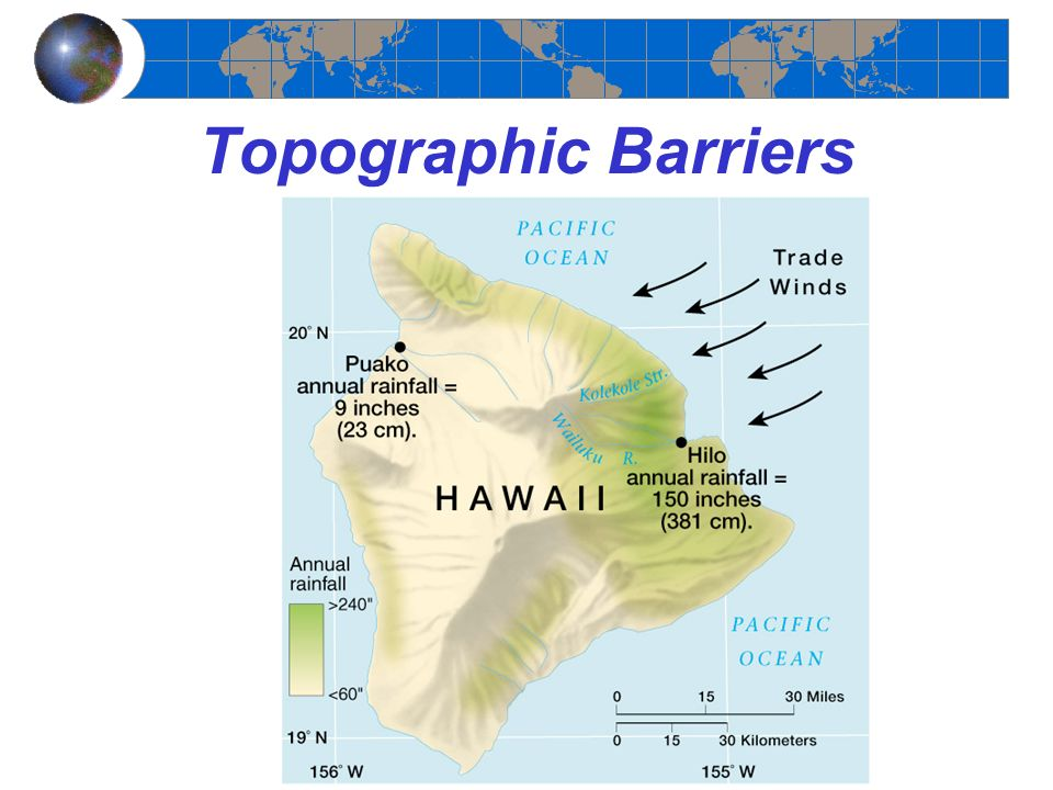 Topographic Barriers