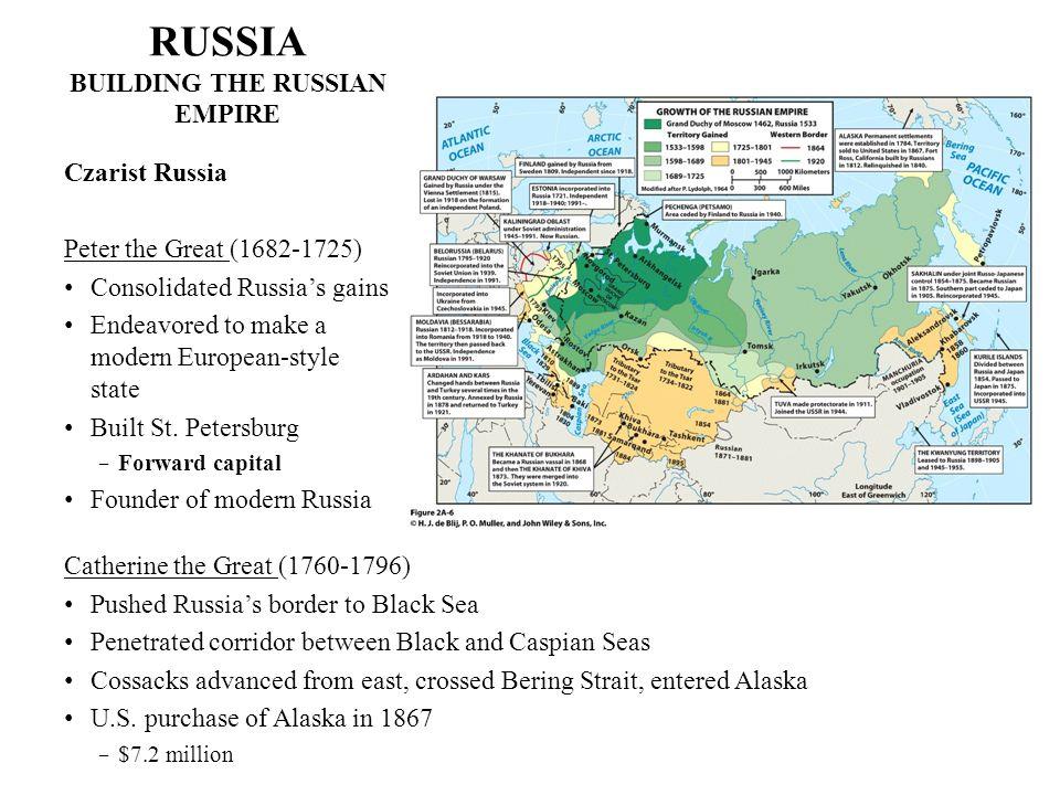 RUSSIA BUILDING THE RUSSIAN EMPIRE