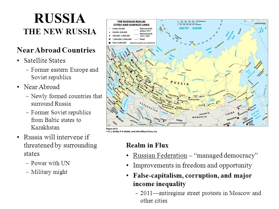 RUSSIA THE NEW RUSSIA Near Abroad Countries Satellite States