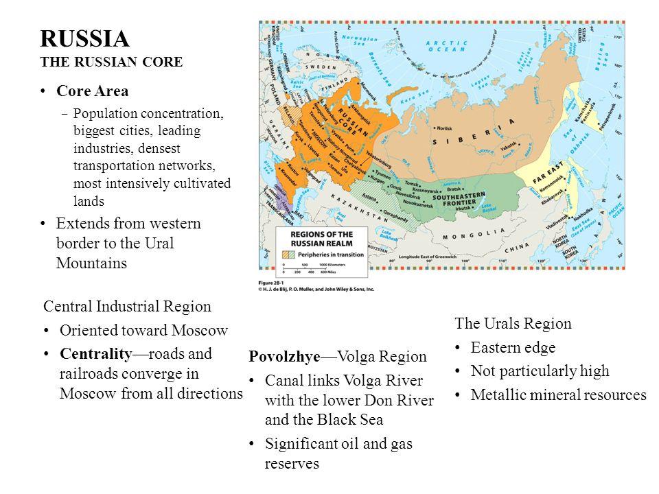 RUSSIA THE RUSSIAN CORE