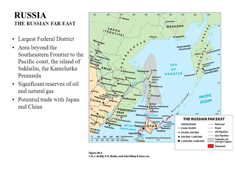 RUSSIA THE RUSSIAN FAR EAST