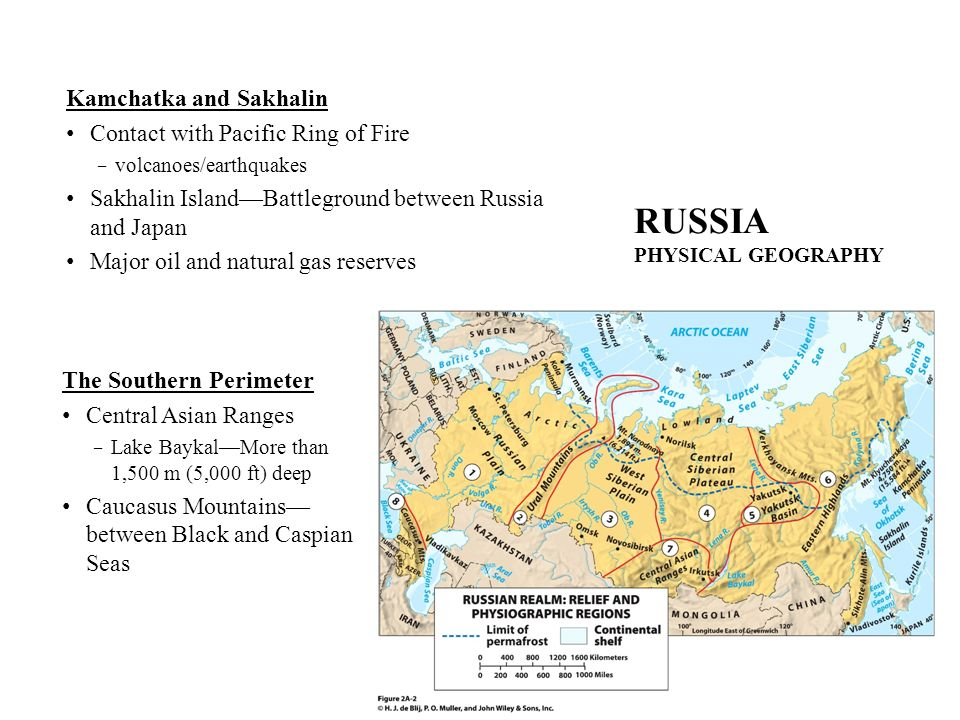 RUSSIA PHYSICAL GEOGRAPHY