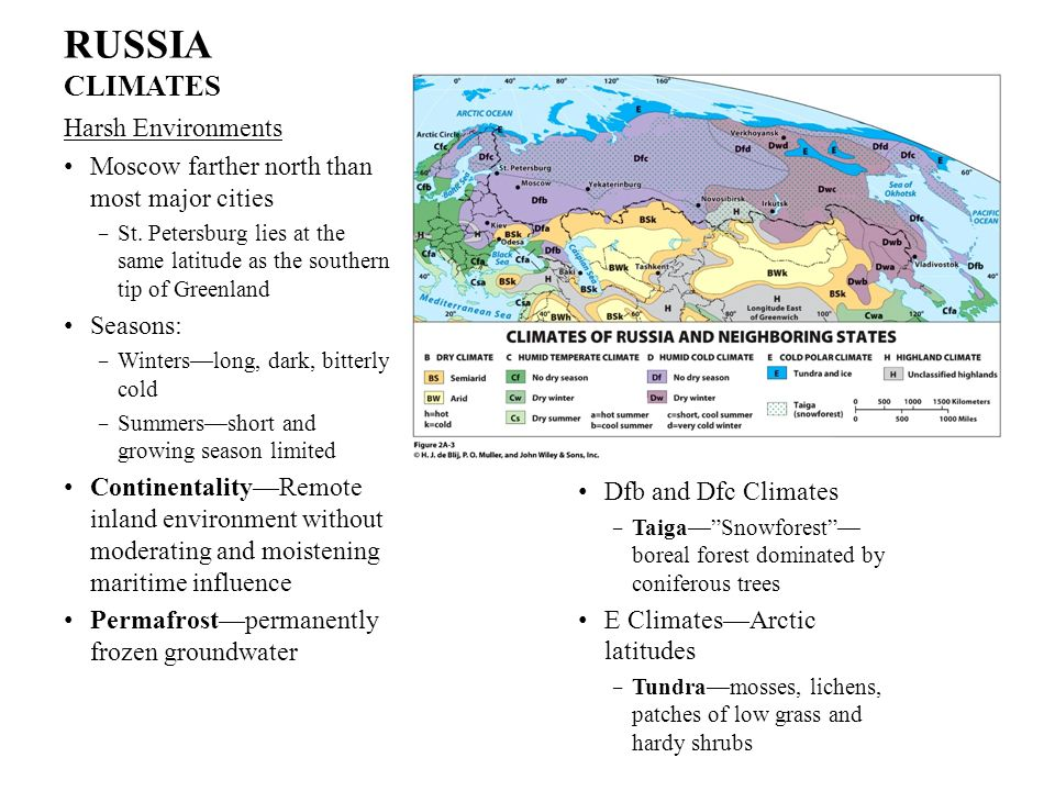 RUSSIA CLIMATES Harsh Environments