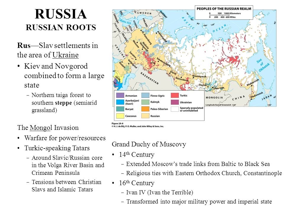 RUSSIA RUSSIAN ROOTS Rus—Slav settlements in the area of Ukraine