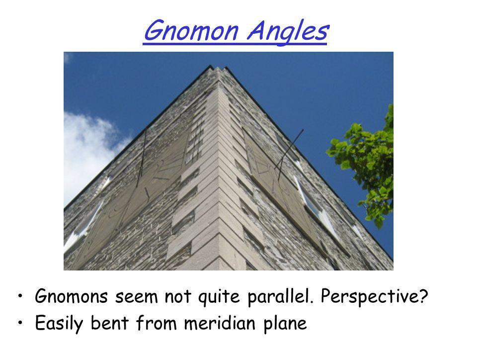 Gnomon Angles Gnomons seem not quite parallel. Perspective