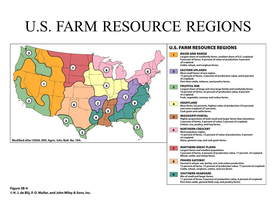 U.S. FARM RESOURCE REGIONS
