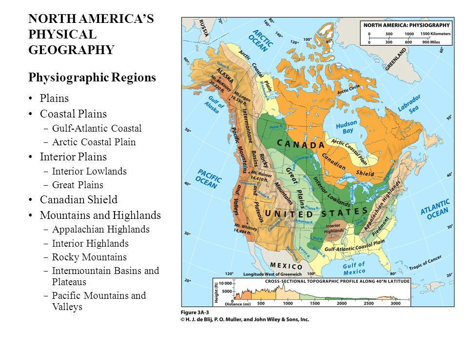 NORTH AMERICA'S PHYSICAL GEOGRAPHY