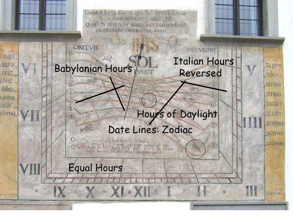 Český Krumlov Italian Hours. Reversed. Babylonian Hours. Hours of Daylight. Date Lines: Zodiac.