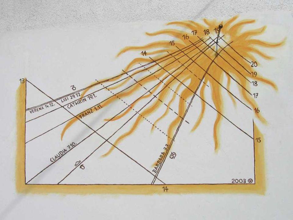 Birthday Lines Karl Swarzinger, Austrian Sundial Society