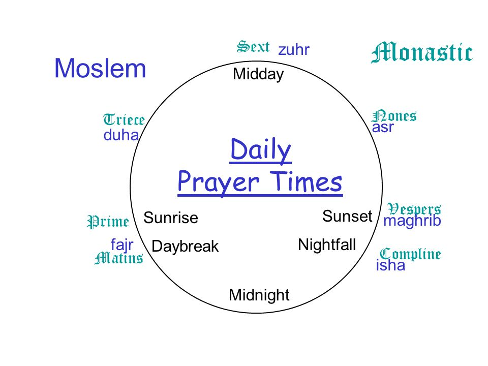 Monastic Moslem Daily Prayer Times Prime Matins Triece Sext Nones