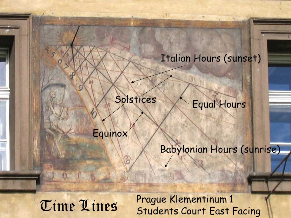 Time Lines Italian Hours (sunset) Solstices Equal Hours Equinox