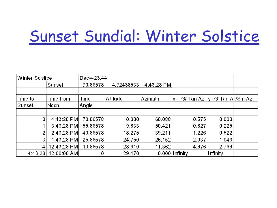 Sunset Sundial: Winter Solstice