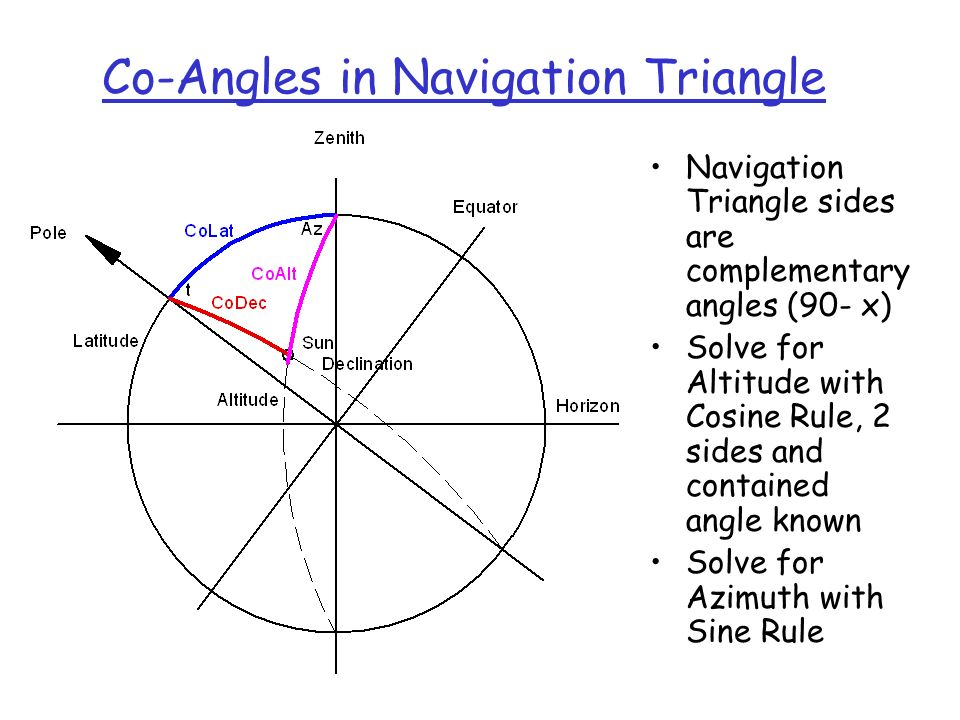 Co-Angles in Navigation Triangle