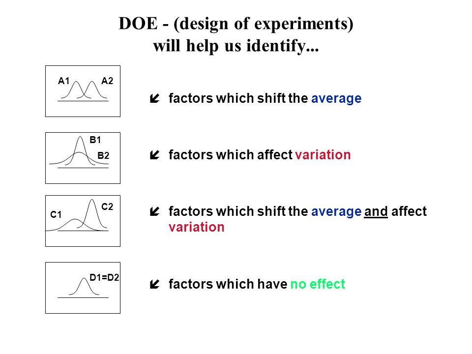 DOE - (design of experiments) will help us identify...