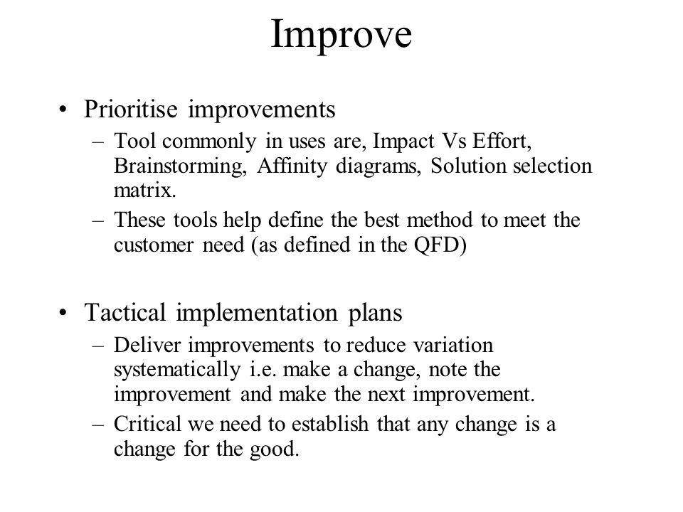 Improve Prioritise improvements Tactical implementation plans