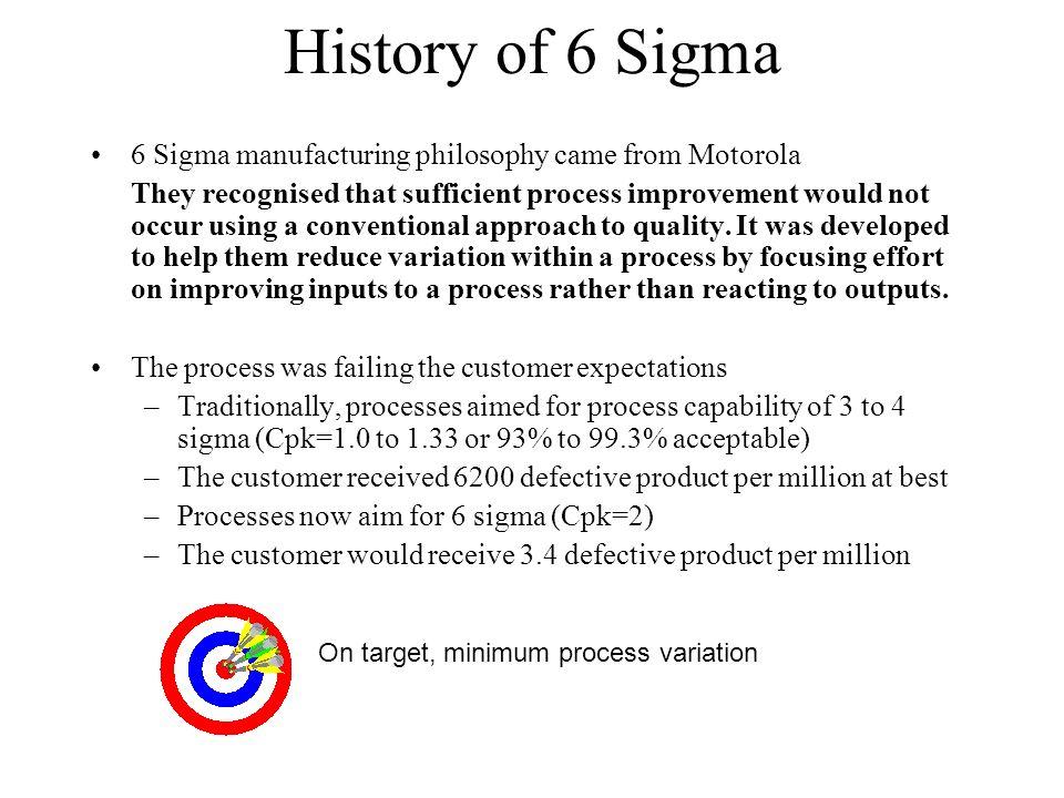 On target, minimum process variation