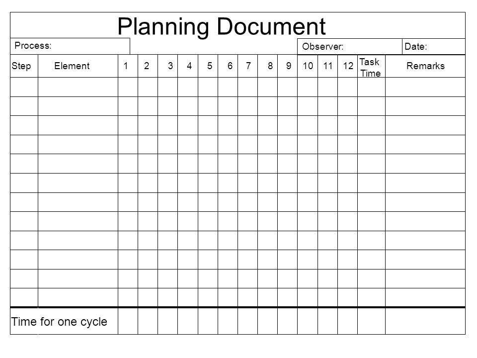 Planning Document Time for one cycle Process: Observer: Date: Task