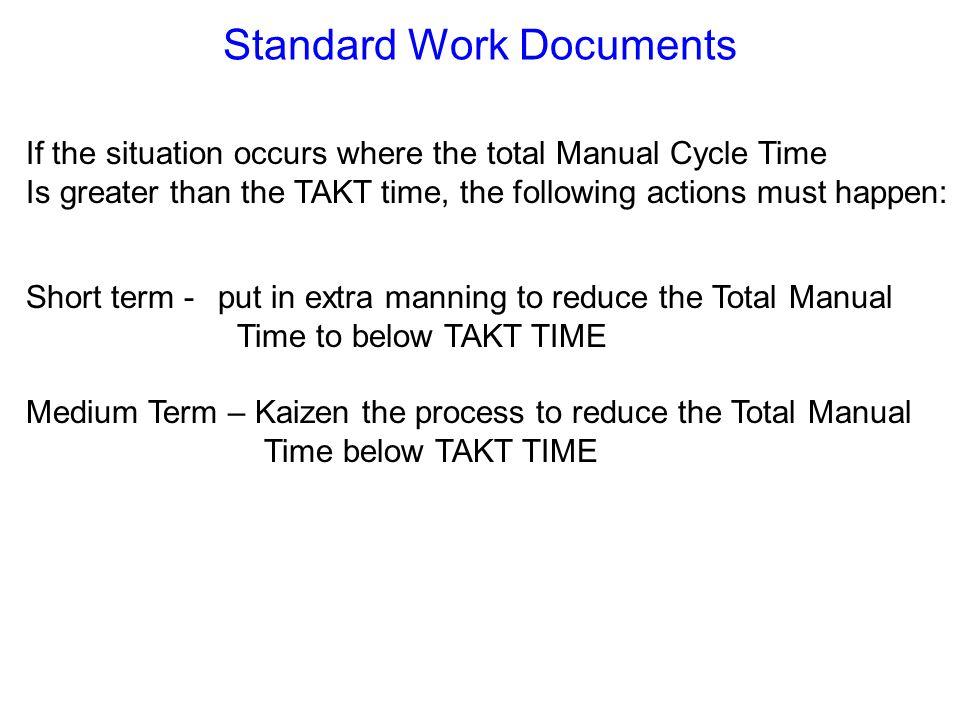 Standard Work Documents