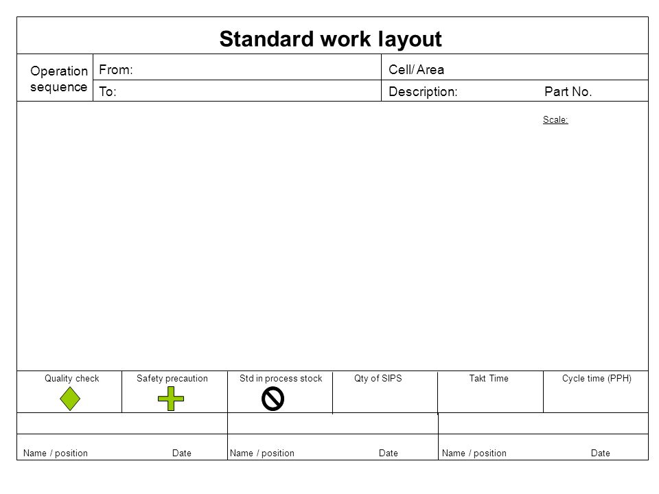 Standard work layout Operation sequence From: To: Cell/ Area
