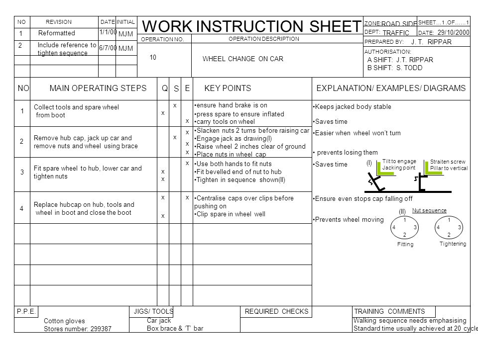 Standardised Work Overview & Documents - ppt download