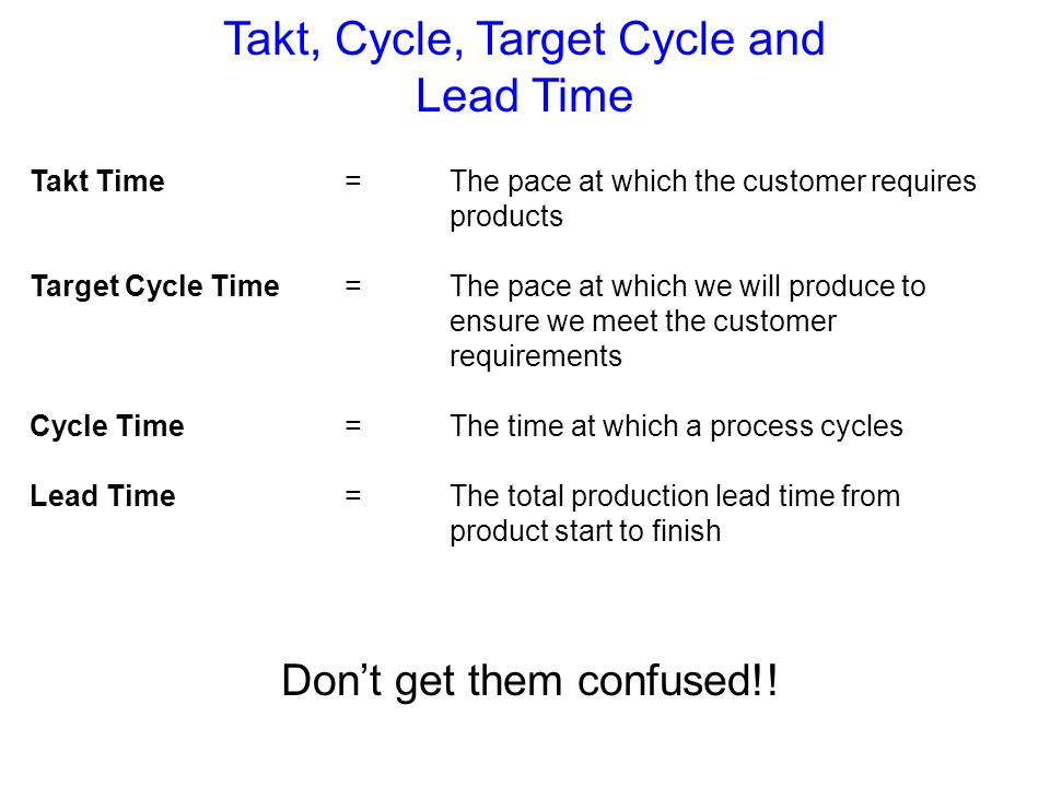 Takt, Cycle, Target Cycle and Lead Time